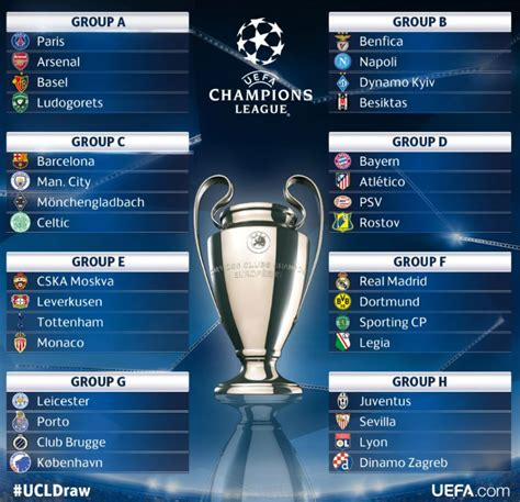 Breaking down the UCL draw | MARCA English