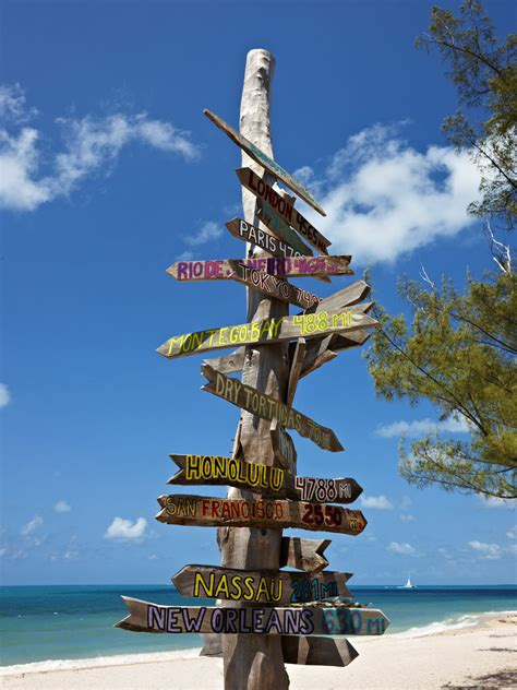 Key West Vacation and Travel Planning starts with