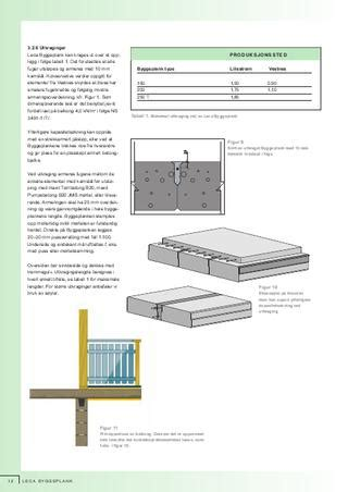 LecaByggeplankProff120609 by Weber - Issuu