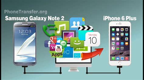 How to Transfer Data from Galaxy Note 2 to iPhone 6/SE