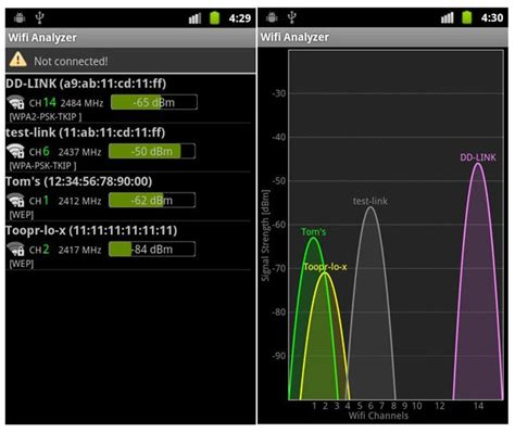 Wifi Analyzer Android App Review   Trusted Reviews