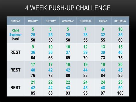 30 day pushup challenge   Fitness   Pinterest   30 day