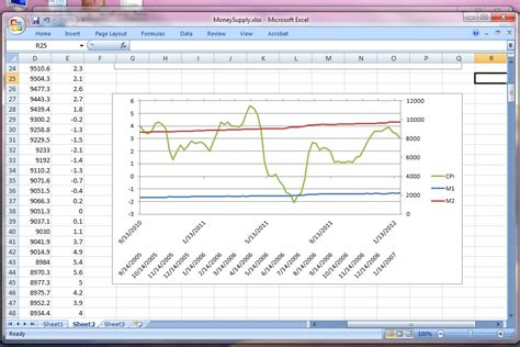 Dual x Axis Chart with Excel 2007, 2010   trading and