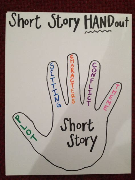 Short Story HANDout! Give this to your students when